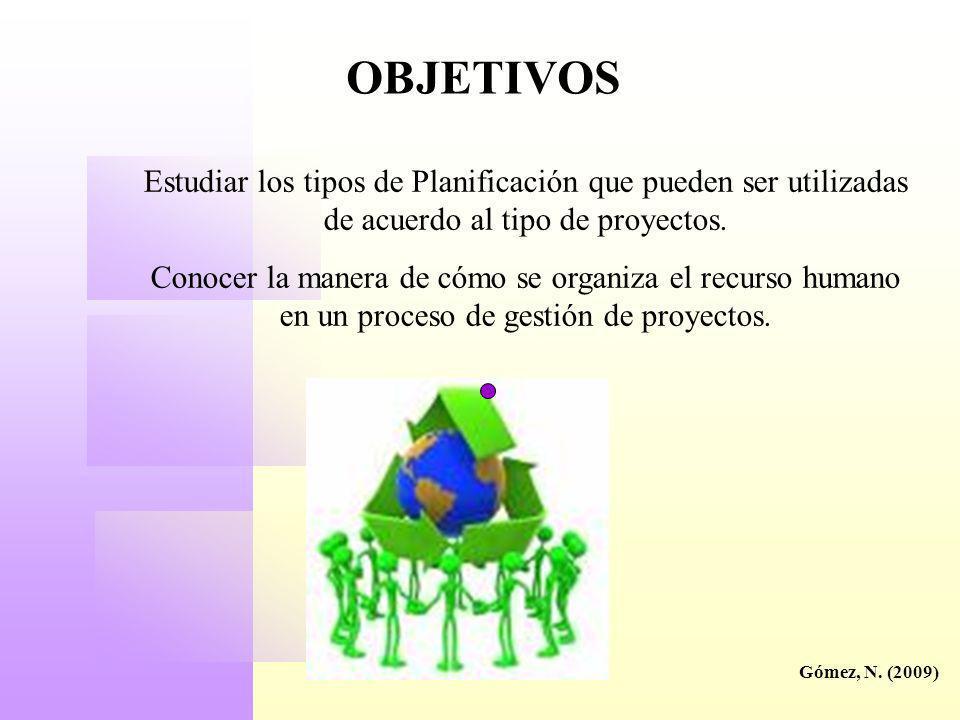 OBJETIVOS Estudiar los tipos de Planificación que pueden ser utilizadas de acuerdo al tipo de proyectos. Conocer la manera de cómo se organiza el recu