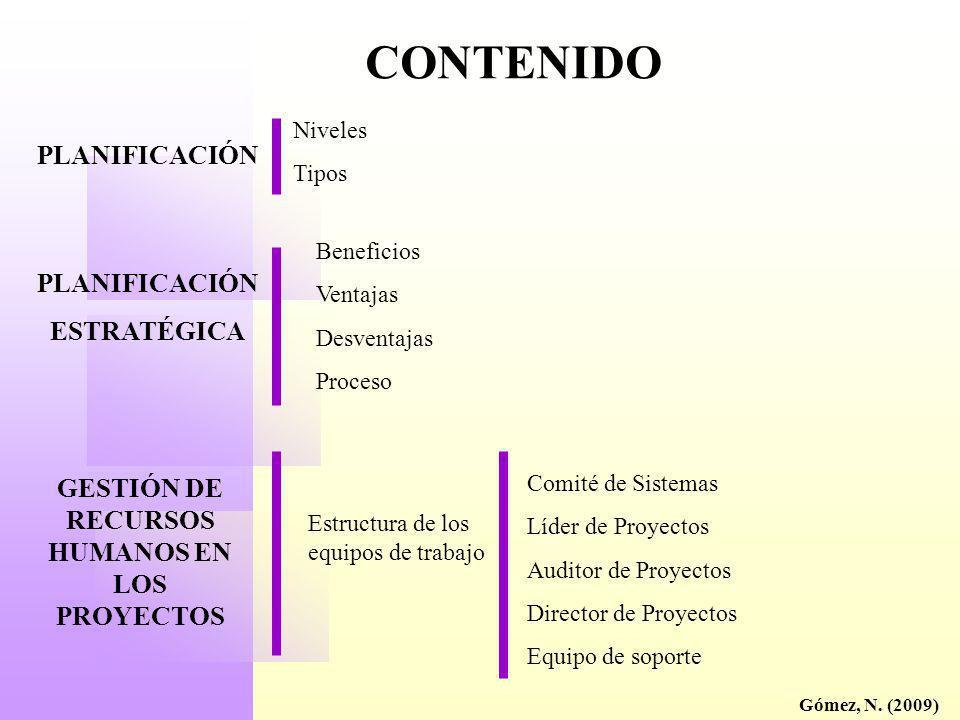 CONTENIDO PLANIFICACIÓN Niveles Tipos Gómez, N. (2009) PLANIFICACIÓN ESTRATÉGICA Beneficios Ventajas Desventajas Proceso GESTIÓN DE RECURSOS HUMANOS E