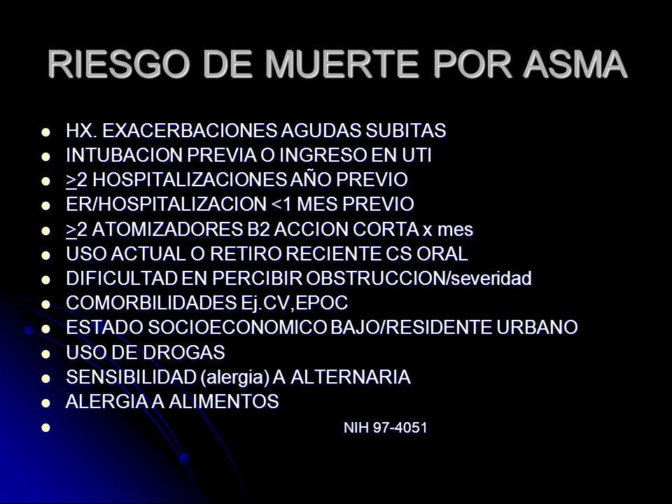 RIESGO DE MUERTE POR ASMA HX. EXACERBACIONES AGUDAS SUBITAS HX. EXACERBACIONES AGUDAS SUBITAS INTUBACION PREVIA O INGRESO EN UTI INTUBACION PREVIA O I
