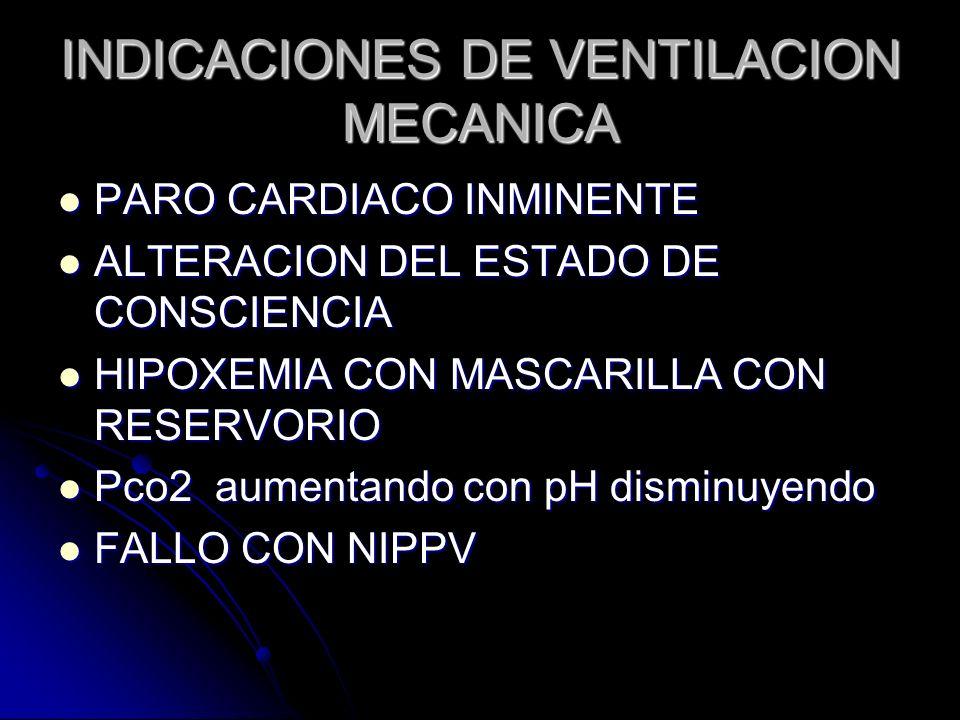 INDICACIONES DE VENTILACION MECANICA PARO CARDIACO INMINENTE PARO CARDIACO INMINENTE ALTERACION DEL ESTADO DE CONSCIENCIA ALTERACION DEL ESTADO DE CON