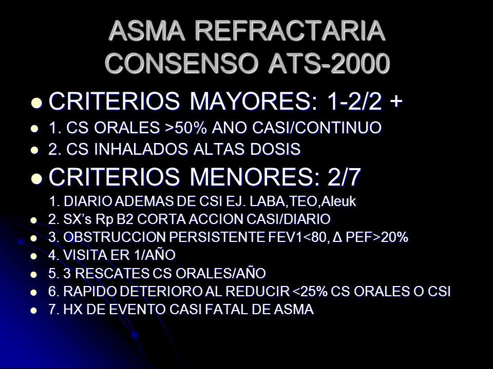 ASMA REFRACTARIA CONSENSO ATS-2000 CRITERIOS MAYORES: 1-2/2 + CRITERIOS MAYORES: 1-2/2 + 1. CS ORALES >50% ANO CASI/CONTINUO 1. CS ORALES >50% ANO CAS