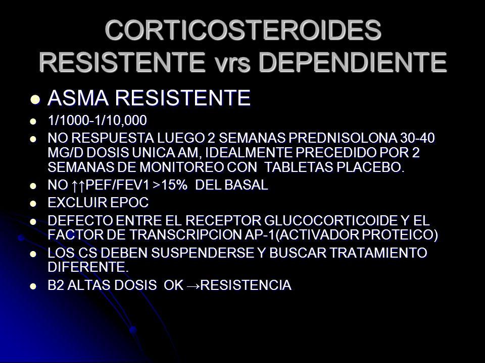 CORTICOSTEROIDES RESISTENTE vrs DEPENDIENTE ASMA RESISTENTE ASMA RESISTENTE 1/1000-1/10,000 1/1000-1/10,000 NO RESPUESTA LUEGO 2 SEMANAS PREDNISOLONA
