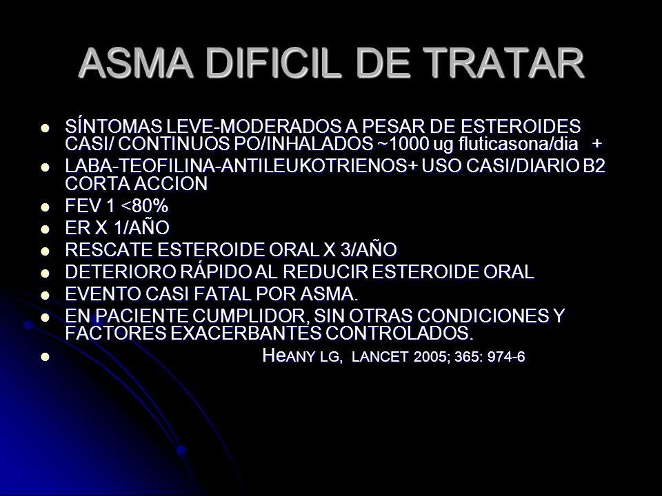 ASMA DIFICIL DE TRATAR SÍNTOMAS LEVE-MODERADOS A PESAR DE ESTEROIDES CASI/ CONTINUOS PO/INHALADOS ~1000 ug fluticasona/dia + SÍNTOMAS LEVE-MODERADOS A