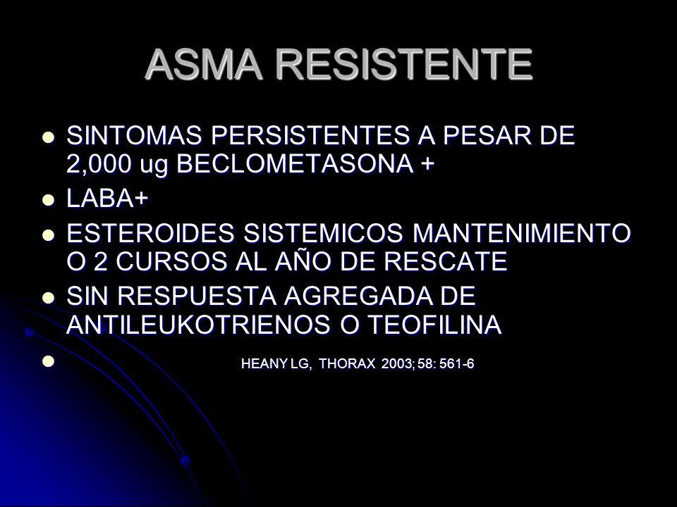 ASMA RESISTENTE SINTOMAS PERSISTENTES A PESAR DE 2,000 ug BECLOMETASONA + SINTOMAS PERSISTENTES A PESAR DE 2,000 ug BECLOMETASONA + LABA+ LABA+ ESTERO