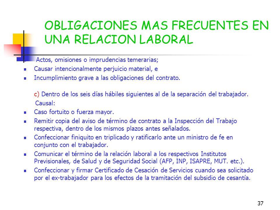 36 3º TERMINO DE LA RELACION LABORAL Obligaciones: Comunicar por escrito al trabajador el término del contrato en los plazos que se indican a continua