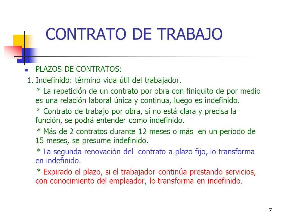6 CLAUSULAS ILEGALES: 1. Función del trabajador entregada al empleador. 2. En contrato por obra: término y medición dejada a empleador. 3. Ambigüedad