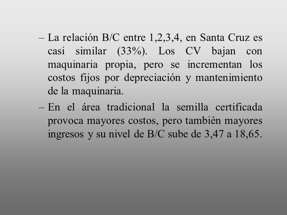 –La relación B/C entre 1,2,3,4, en Santa Cruz es casi similar (33%). Los CV bajan con maquinaria propia, pero se incrementan los costos fijos por depr