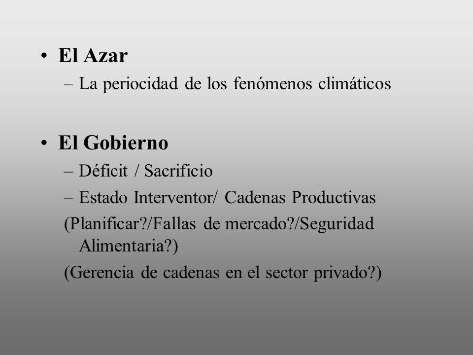 El Azar –La periocidad de los fenómenos climáticos El Gobierno –Déficit / Sacrificio –Estado Interventor/ Cadenas Productivas (Planificar?/Fallas de m