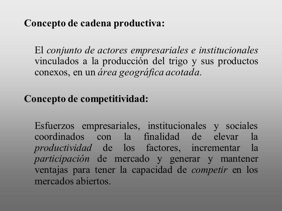 Concepto de cadena productiva: El conjunto de actores empresariales e institucionales vinculados a la producción del trigo y sus productos conexos, en