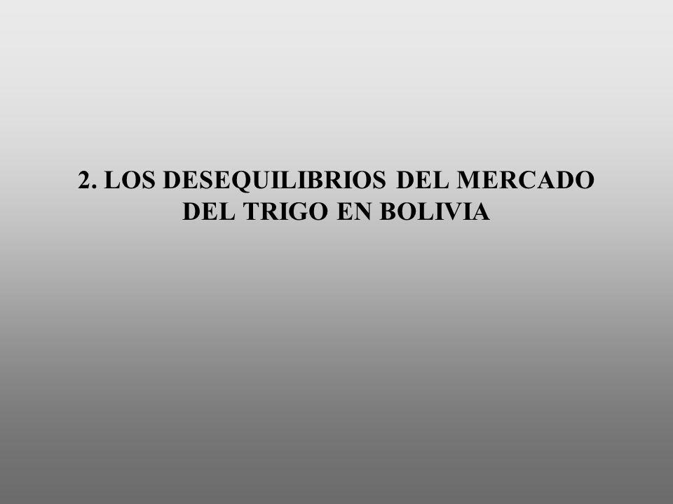 2. LOS DESEQUILIBRIOS DEL MERCADO DEL TRIGO EN BOLIVIA