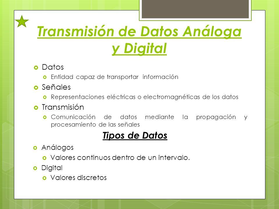Transmisión de Datos Análoga y Digital Datos Entidad capaz de transportar información Señales Representaciones eléctricas o electromagnéticas de los d
