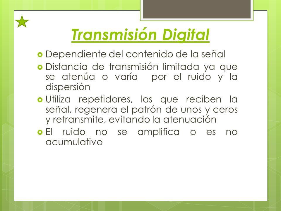Transmisión Digital Dependiente del contenido de la señal Distancia de transmisión limitada ya que se atenúa o varía por el ruido y la dispersión Util