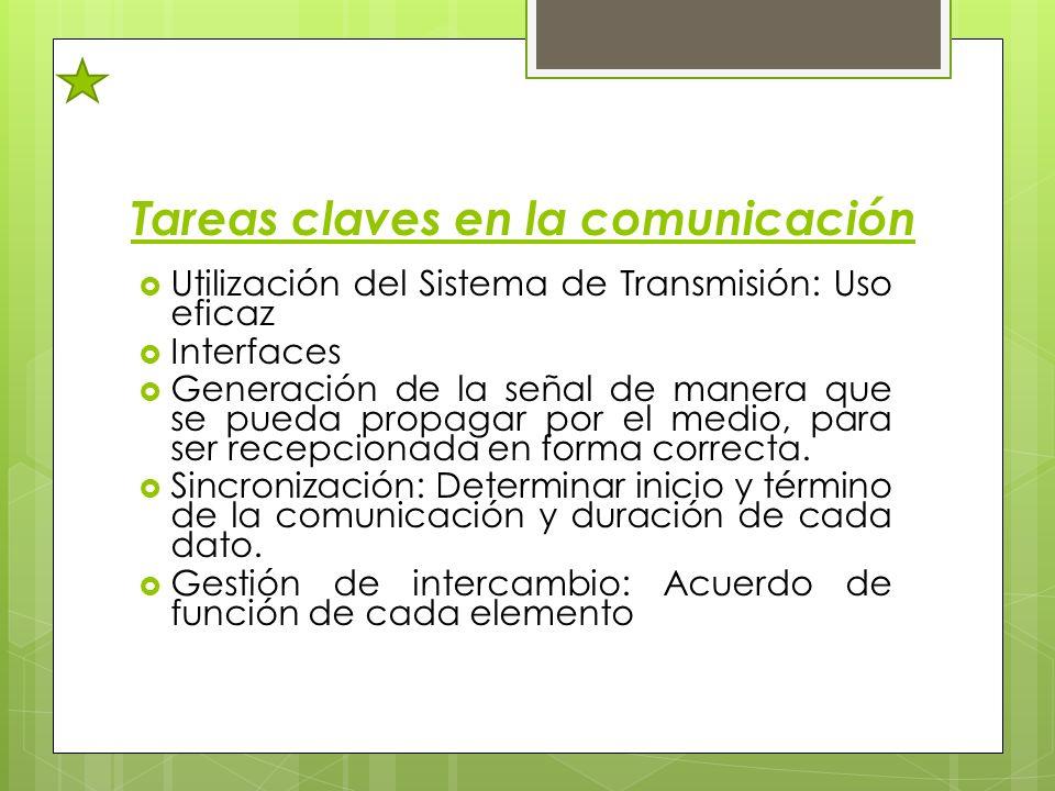 Tareas claves en la comunicación Utilización del Sistema de Transmisión: Uso eficaz Interfaces Generación de la señal de manera que se pueda propagar