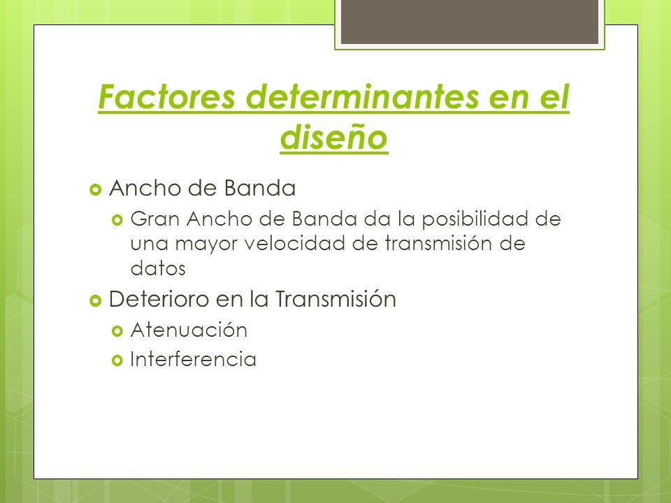Factores determinantes en el diseño Ancho de Banda Gran Ancho de Banda da la posibilidad de una mayor velocidad de transmisión de datos Deterioro en l