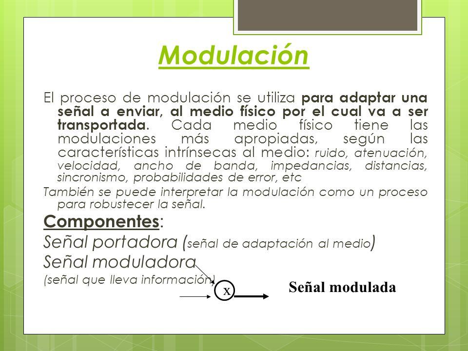 Modulación El proceso de modulación se utiliza para adaptar una señal a enviar, al medio físico por el cual va a ser transportada. Cada medio físico t