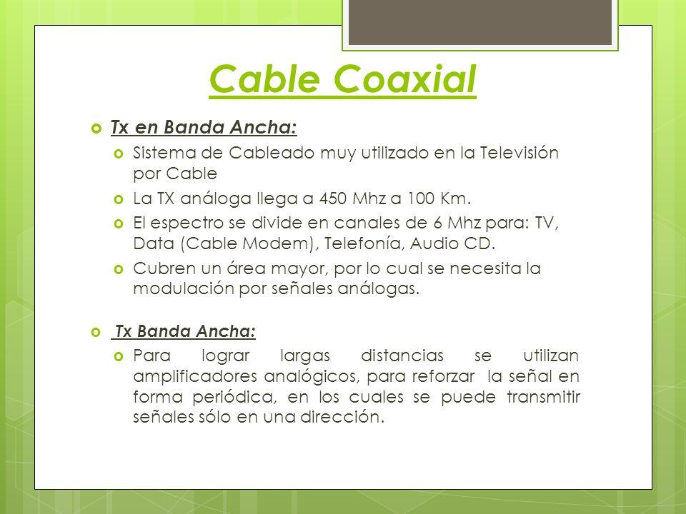 Cable Coaxial Tx en Banda Ancha: Sistema de Cableado muy utilizado en la Televisión por Cable La TX análoga llega a 450 Mhz a 100 Km. El espectro se d