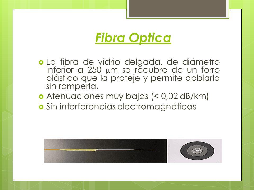 Fibra Optica La fibra de vidrio delgada, de diámetro inferior a 250 m se recubre de un forro plástico que la proteje y permite doblarla sin romperla.