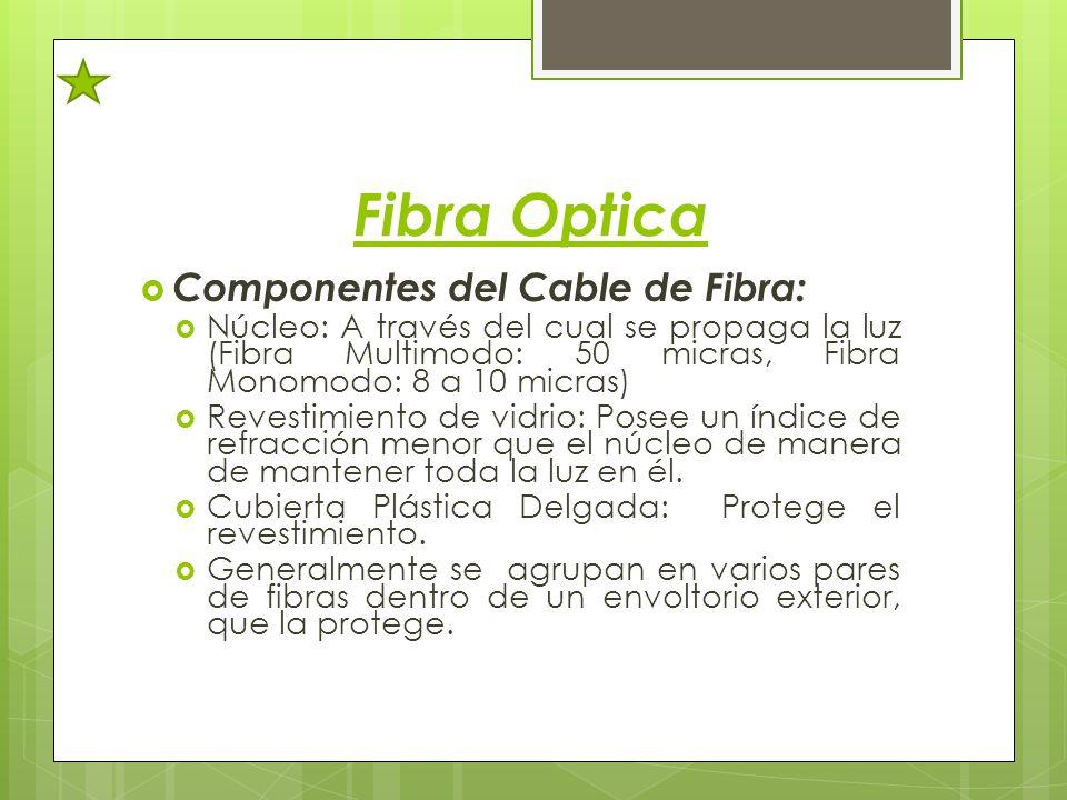 Fibra Optica Componentes del Cable de Fibra: Núcleo: A través del cual se propaga la luz (Fibra Multimodo: 50 micras, Fibra Monomodo: 8 a 10 micras) R