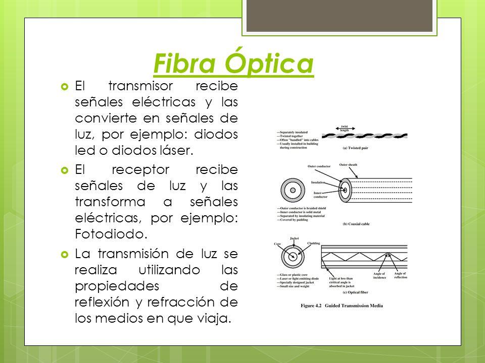 Fibra Óptica El transmisor recibe señales eléctricas y las convierte en señales de luz, por ejemplo: diodos led o diodos láser. El receptor recibe señ