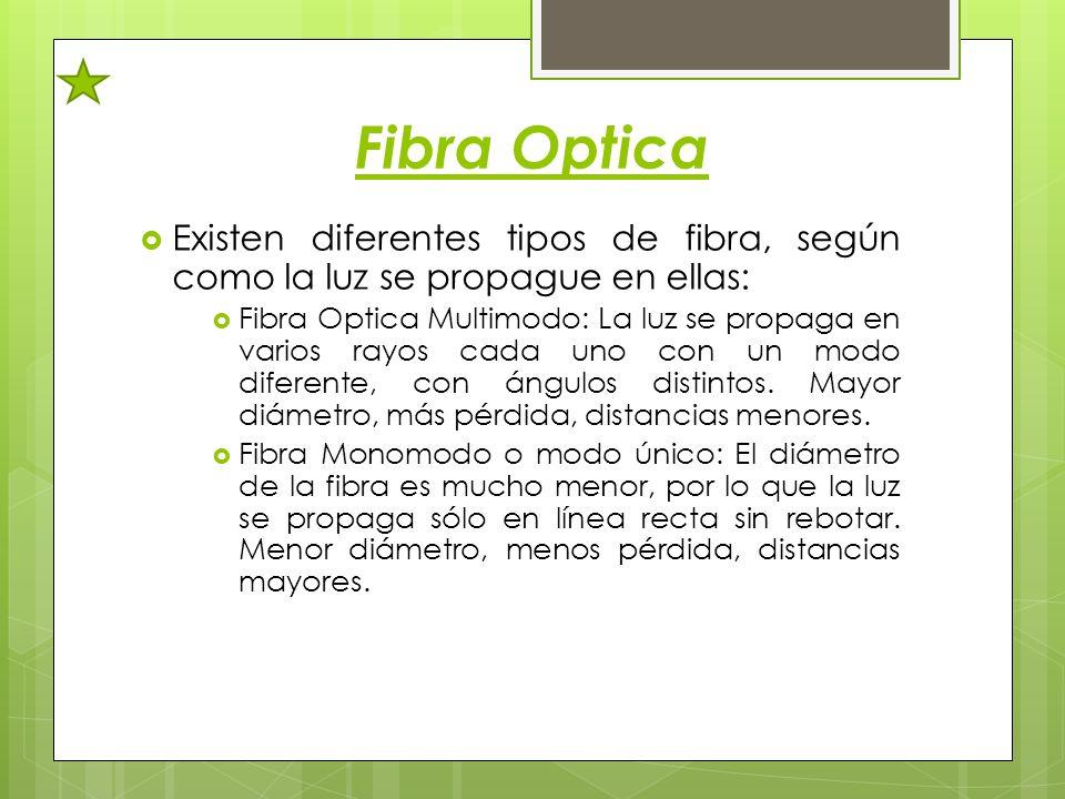 Fibra Optica Existen diferentes tipos de fibra, según como la luz se propague en ellas: Fibra Optica Multimodo: La luz se propaga en varios rayos cada