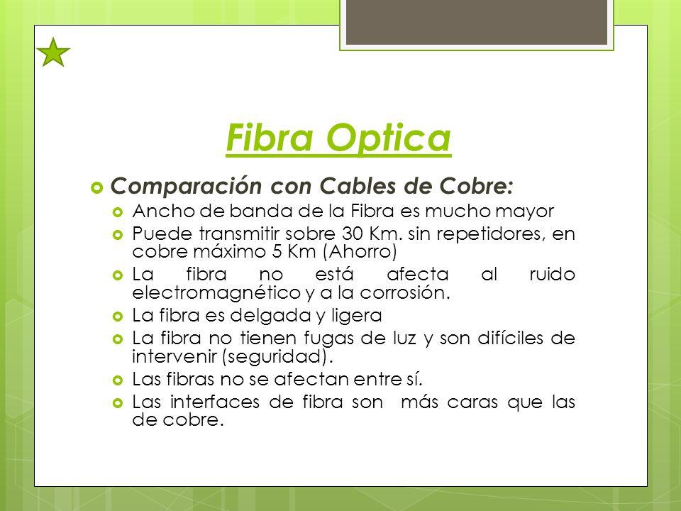 Fibra Optica Comparación con Cables de Cobre: Ancho de banda de la Fibra es mucho mayor Puede transmitir sobre 30 Km. sin repetidores, en cobre máximo