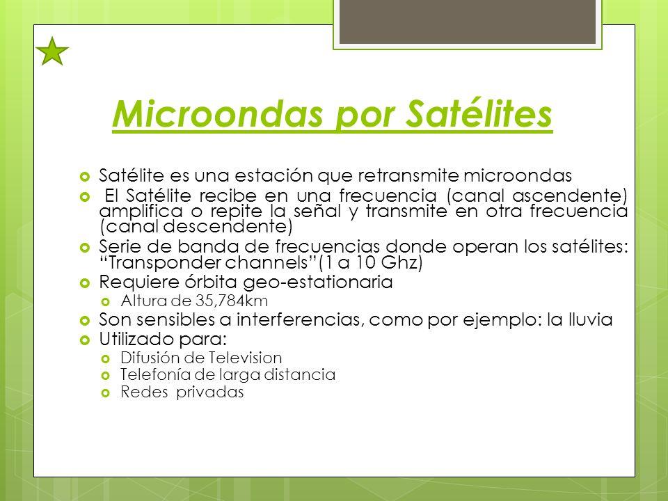 Microondas por Satélites Satélite es una estación que retransmite microondas El Satélite recibe en una frecuencia (canal ascendente) amplifica o repit