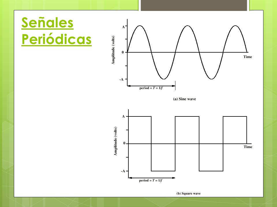 Ruido Crosstalk o diafonía Una señal de una línea es captada por otra Ruido Impulsivo No continuo y compuesto por pulsos irregulares de corta duración y gran amplitud Pueden producirse por ejemplo por interferencias electromagnéticas