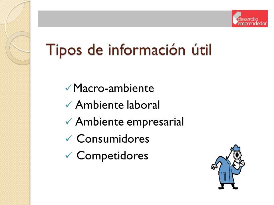 Tipos de información útil Macro-ambiente Ambiente laboral Ambiente empresarial Consumidores Competidores