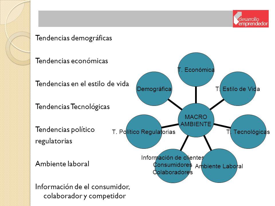 Ventas de empresa y participación en el mercado Pedidos y devoluciones a la empresa Costos de la empresa Rentabilidad por cliente, productos, segmento, canal, territorio y otros.