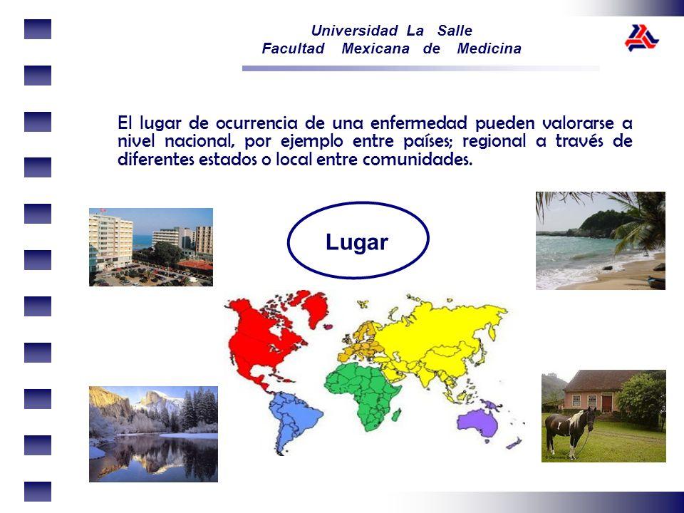 Universidad La Salle Facultad Mexicana de Medicina Lugar El lugar de ocurrencia de una enfermedad pueden valorarse a nivel nacional, por ejemplo entre