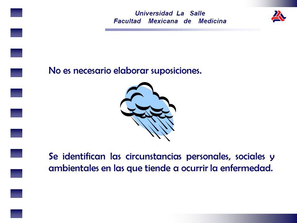 Universidad La Salle Facultad Mexicana de Medicina No es necesario elaborar suposiciones. Se identifican las circunstancias personales, sociales y amb