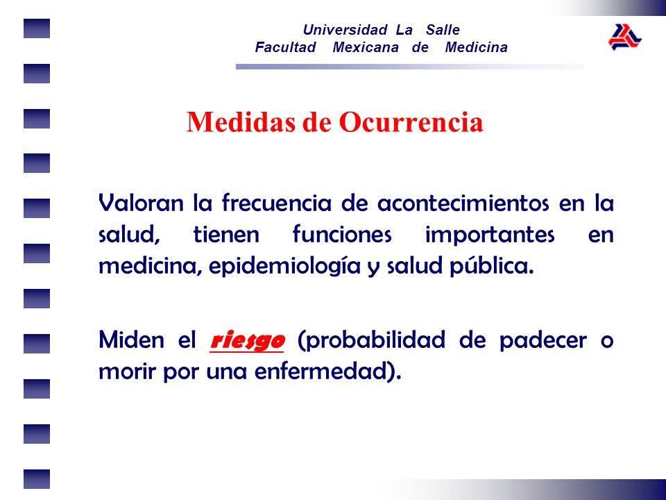 Universidad La Salle Facultad Mexicana de Medicina Valoran la frecuencia de acontecimientos en la salud, tienen funciones importantes en medicina, epi