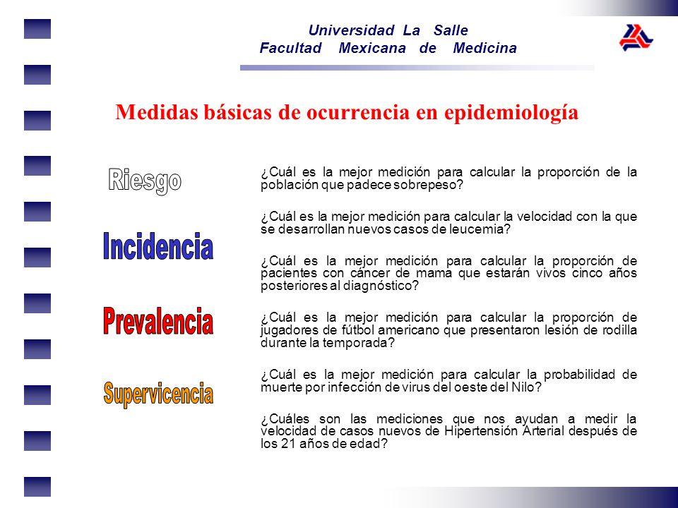 Universidad La Salle Facultad Mexicana de Medicina Medidas básicas de ocurrencia en epidemiología ¿Cuál es la mejor medición para calcular la proporci