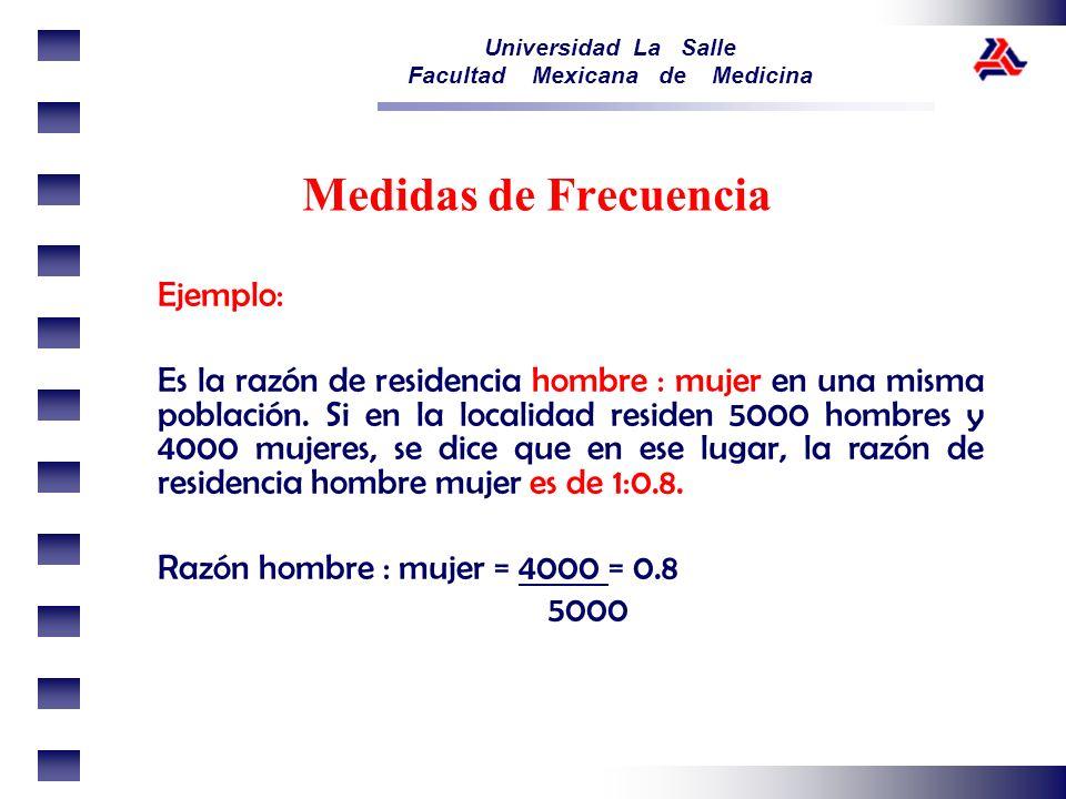 Universidad La Salle Facultad Mexicana de Medicina Ejemplo: Es la razón de residencia hombre : mujer en una misma población. Si en la localidad reside