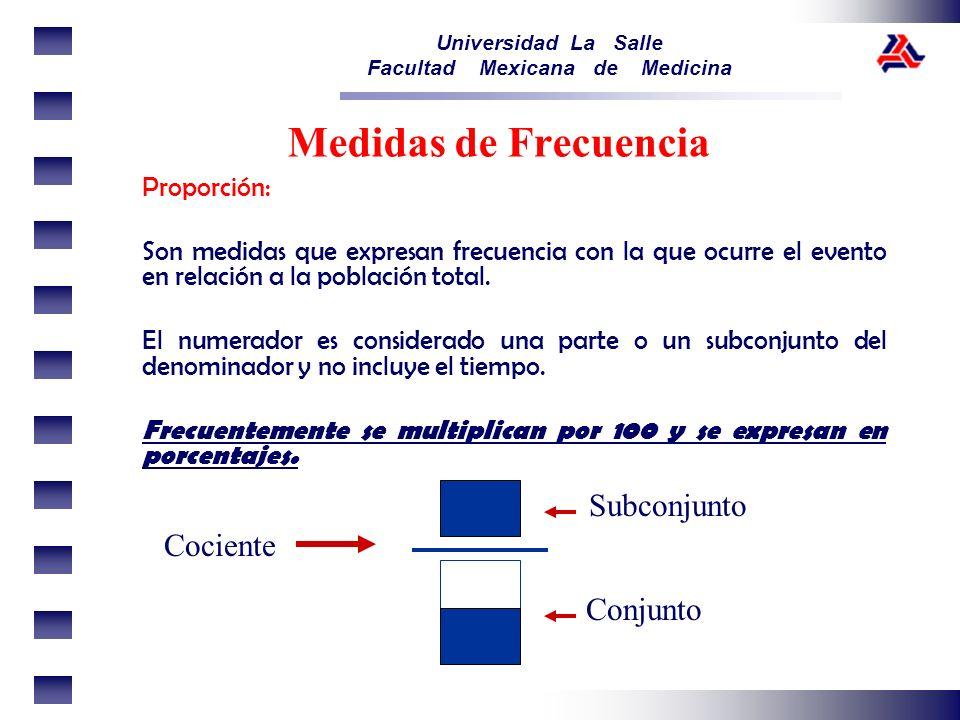 Universidad La Salle Facultad Mexicana de Medicina Proporción: Son medidas que expresan frecuencia con la que ocurre el evento en relación a la poblac