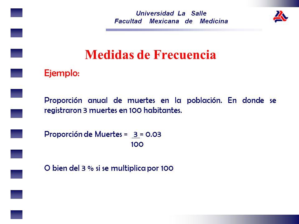Universidad La Salle Facultad Mexicana de Medicina Ejemplo: Proporción anual de muertes en la población. En donde se registraron 3 muertes en 100 habi