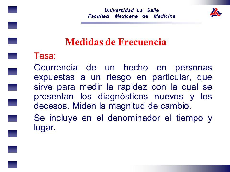 Universidad La Salle Facultad Mexicana de Medicina Medidas de Frecuencia Tasa: Ocurrencia de un hecho en personas expuestas a un riesgo en particular,