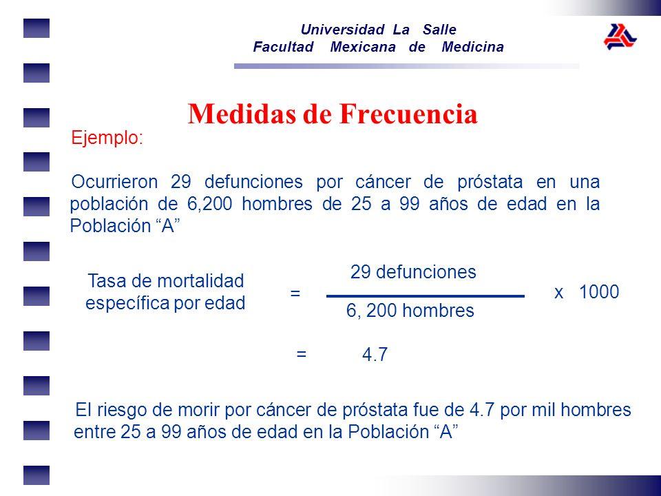 Universidad La Salle Facultad Mexicana de Medicina Medidas de Frecuencia Tasa de mortalidad específica por edad 29 defunciones 6, 200 hombres x 1000 =