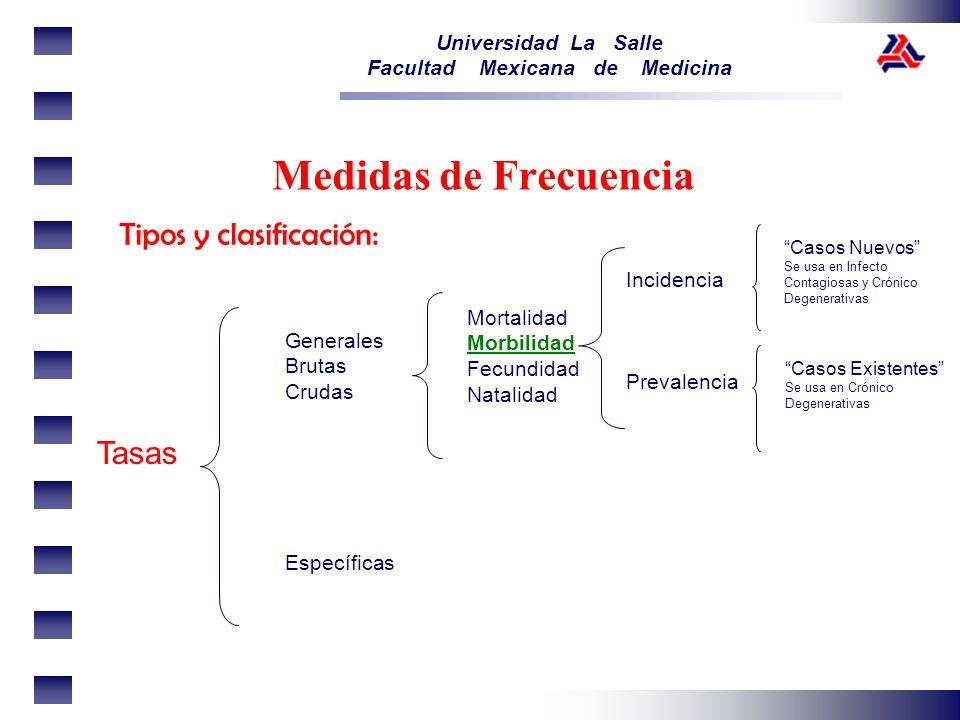 Universidad La Salle Facultad Mexicana de Medicina Tipos y clasificación: Medidas de Frecuencia Generales Brutas Crudas Tasas Específicas Mortalidad M