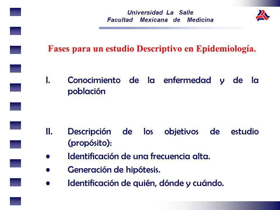 Universidad La Salle Facultad Mexicana de Medicina Fases para un estudio Descriptivo en Epidemiología. I.Conocimiento de la enfermedad y de la poblaci