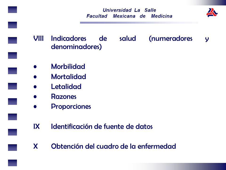Universidad La Salle Facultad Mexicana de Medicina VIIIIndicadores de salud (numeradores y denominadores) Morbilidad Mortalidad Letalidad Razones Prop