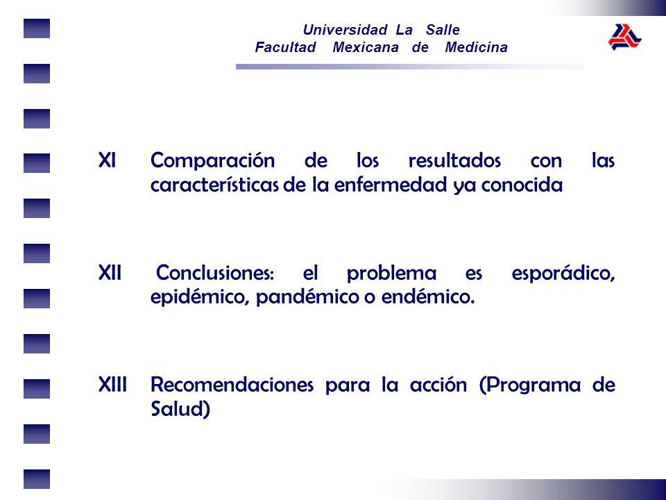 Universidad La Salle Facultad Mexicana de Medicina XIComparación de los resultados con las características de la enfermedad ya conocida XII Conclusion