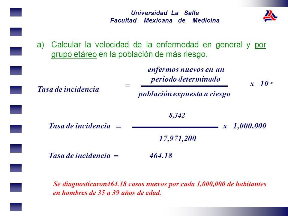 Universidad La Salle Facultad Mexicana de Medicina a)Calcular la velocidad de la enfermedad en general y por grupo etáreo en la población de más riesg