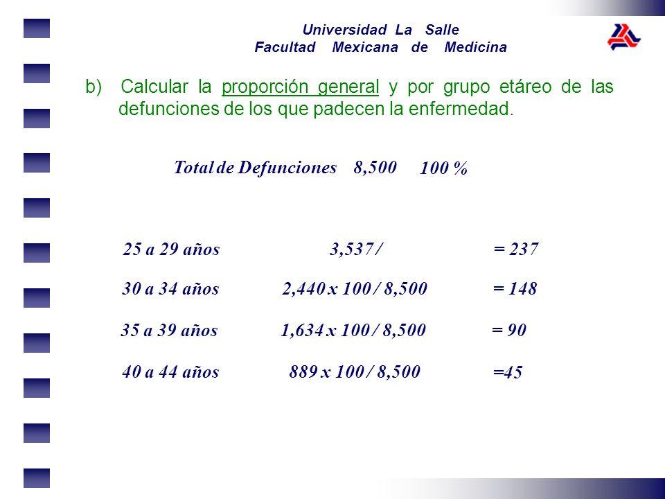 Universidad La Salle Facultad Mexicana de Medicina b) Calcular la proporción general y por grupo etáreo de las defunciones de los que padecen la enfer