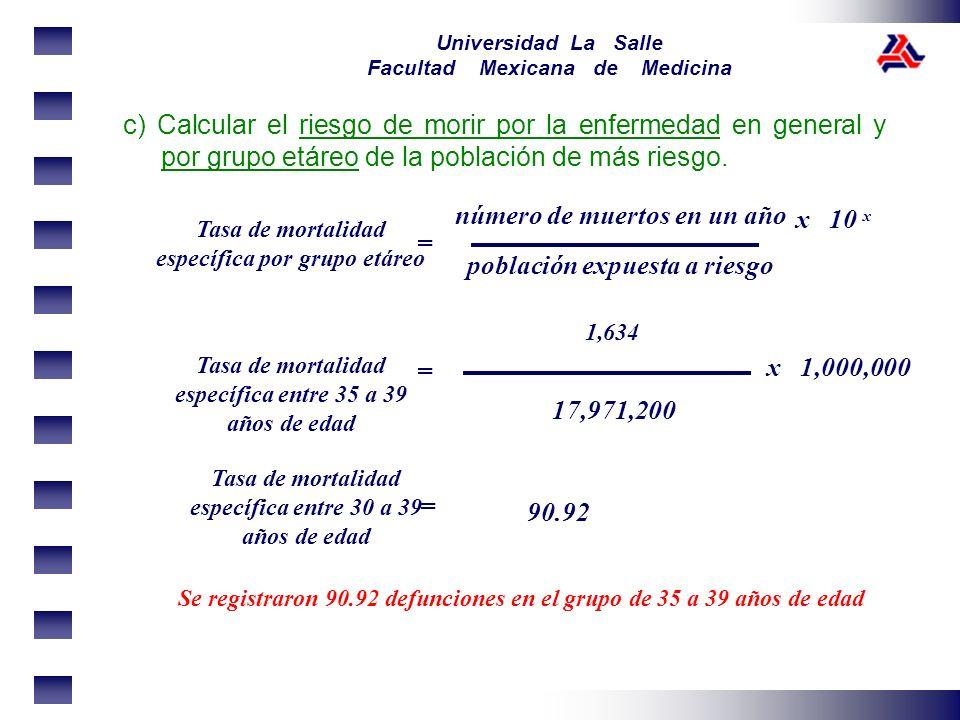Universidad La Salle Facultad Mexicana de Medicina c) Calcular el riesgo de morir por la enfermedad en general y por grupo etáreo de la población de m