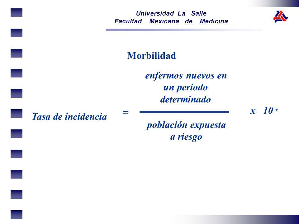Universidad La Salle Facultad Mexicana de Medicina Tasa de incidencia Morbilidad enfermos nuevos en un periodo determinado población expuesta a riesgo
