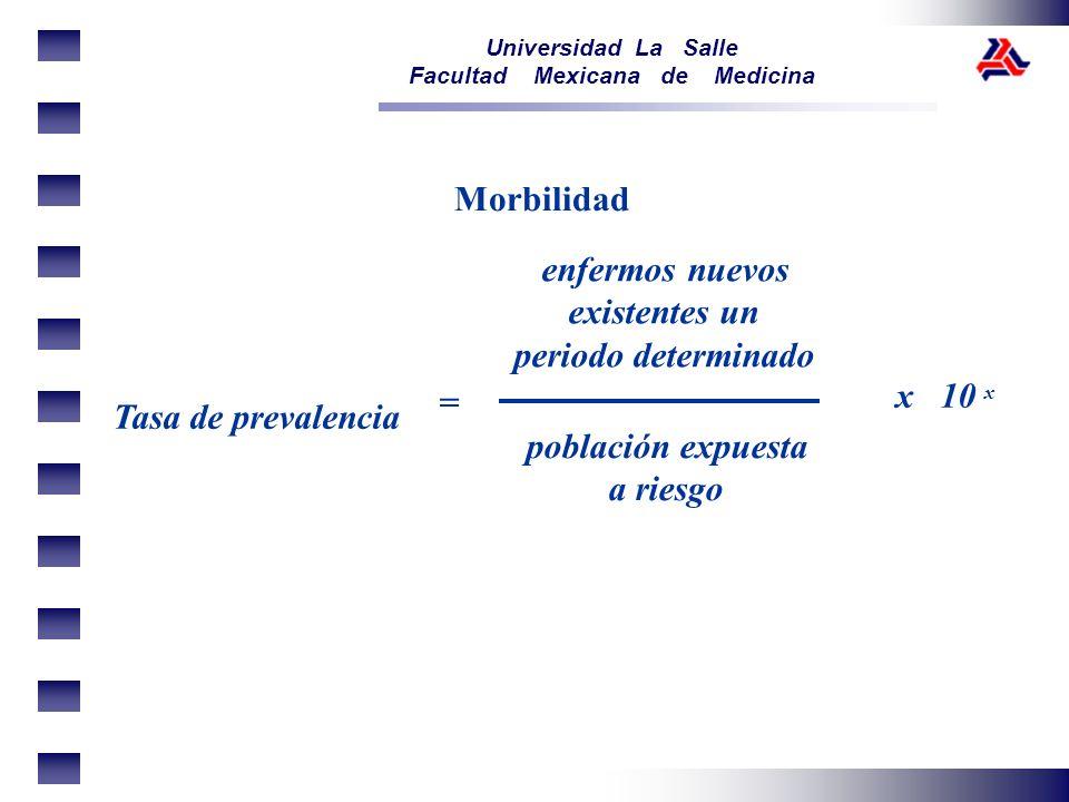 Universidad La Salle Facultad Mexicana de Medicina Tasa de prevalencia Morbilidad enfermos nuevos existentes un periodo determinado población expuesta