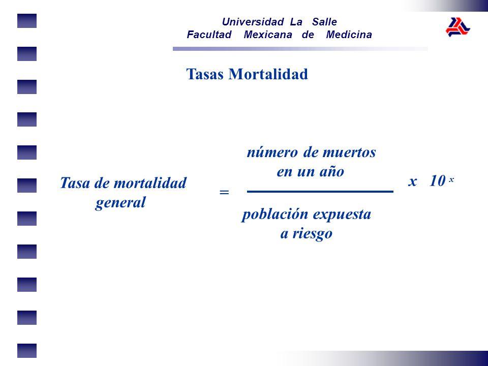 Universidad La Salle Facultad Mexicana de Medicina Tasa de mortalidad general Tasas Mortalidad número de muertos en un año población expuesta a riesgo