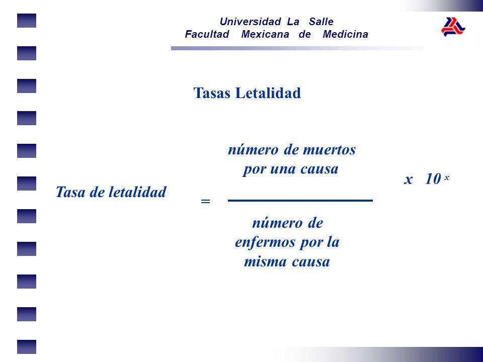 Universidad La Salle Facultad Mexicana de Medicina Tasa de letalidad Tasas Letalidad número de muertos por una causa número de enfermos por la misma c