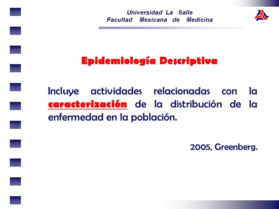 Universidad La Salle Facultad Mexicana de Medicina Epidemiología Descriptiva Existen tres preguntas básicas para la investigación descriptiva, que se usan para caracterizar la distribución, ocurrencia y frecuencia de la enfermedad en la población: 1.¿Quién.